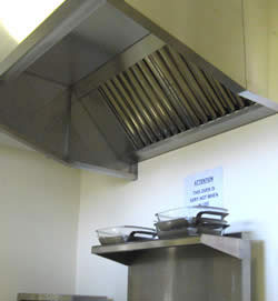 Industrial Kitchen Ventilation Fans